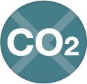 CO2排出量の削減